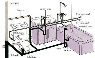 how-to-respond-to-a-domestic-plumbing-emergency1