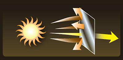 Reducing Heat Gain